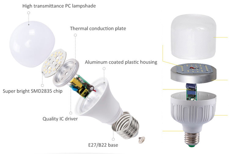 LED Bulb Raw Material Wholesaler